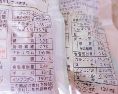大豆デイズ栄養比較